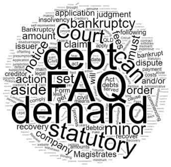 Debt Counselling FAQs